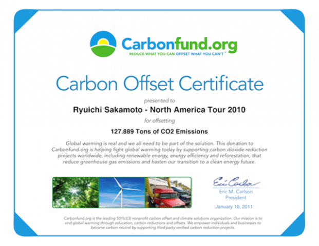 Carbonfundorg Certificate